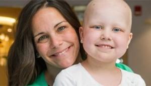 Лечение рака крови у детей в Израиле